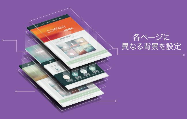 Wixサイトの各ページに異なる背景を設定する方法