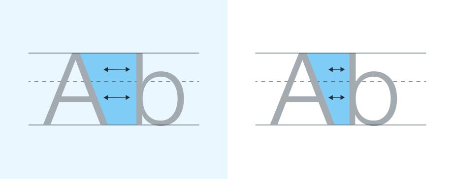 Webデザイン, カーニング