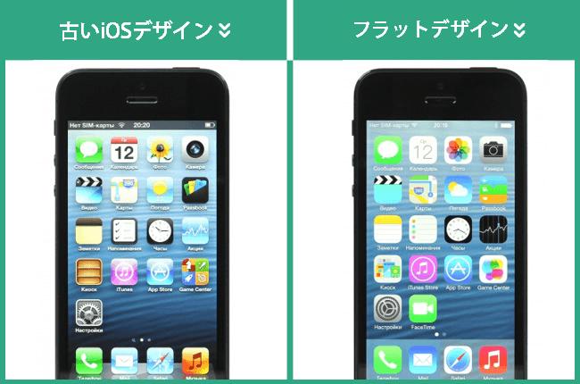 iOSのフラットデザイン化