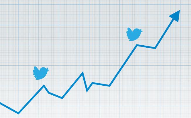 誤解4. Twitterの効果を分析するのは不可能