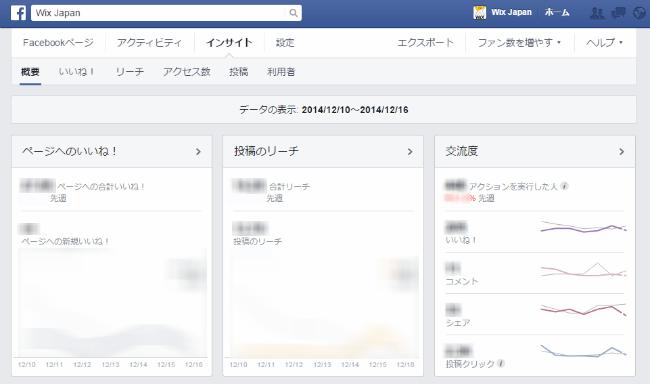 Facebook インサイト 概要タブ
